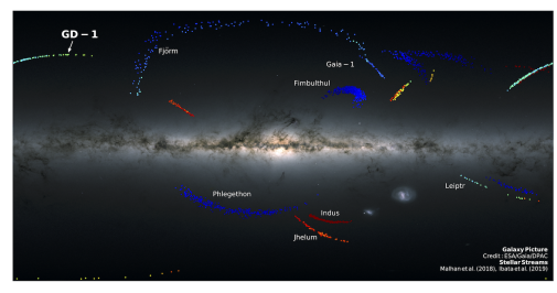 Our Milky Way galaxy with known halo streams of stars shown above and below.